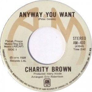 Anyway You Want by Charity Brown